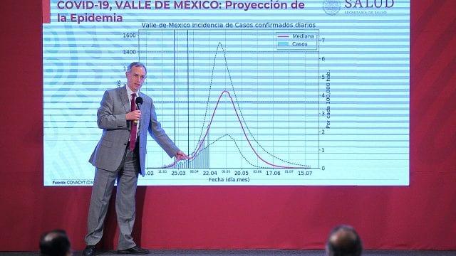 Hugo Lopez-Gatell coronavirus proyección de muertos