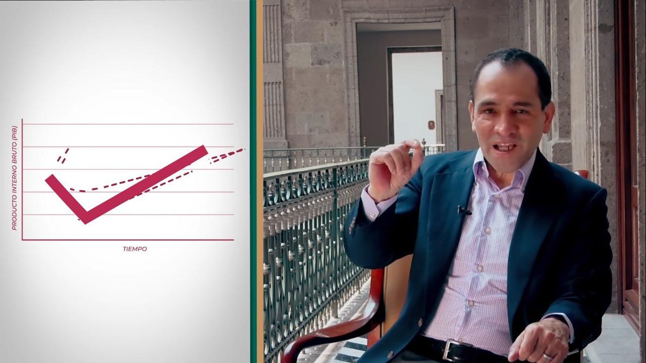 Hacienda prevé recuperación con forma de 'palomita'; ¿qué significa eso?