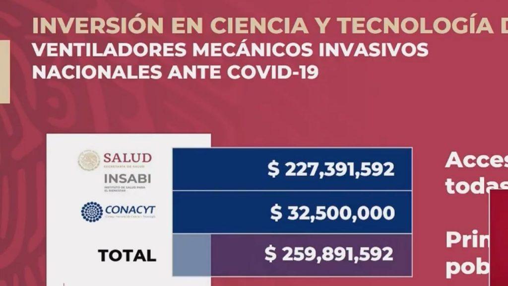 Inversion ventiladores hechos en Mexico