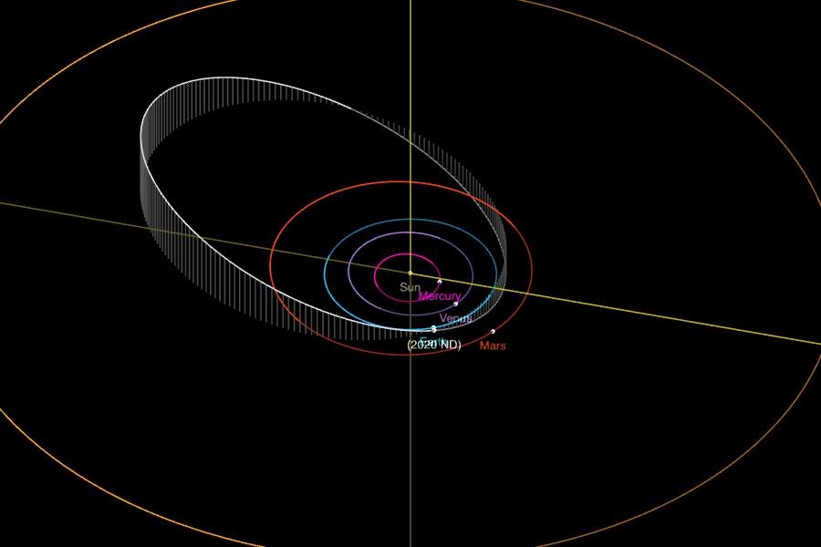 asteroide NASA