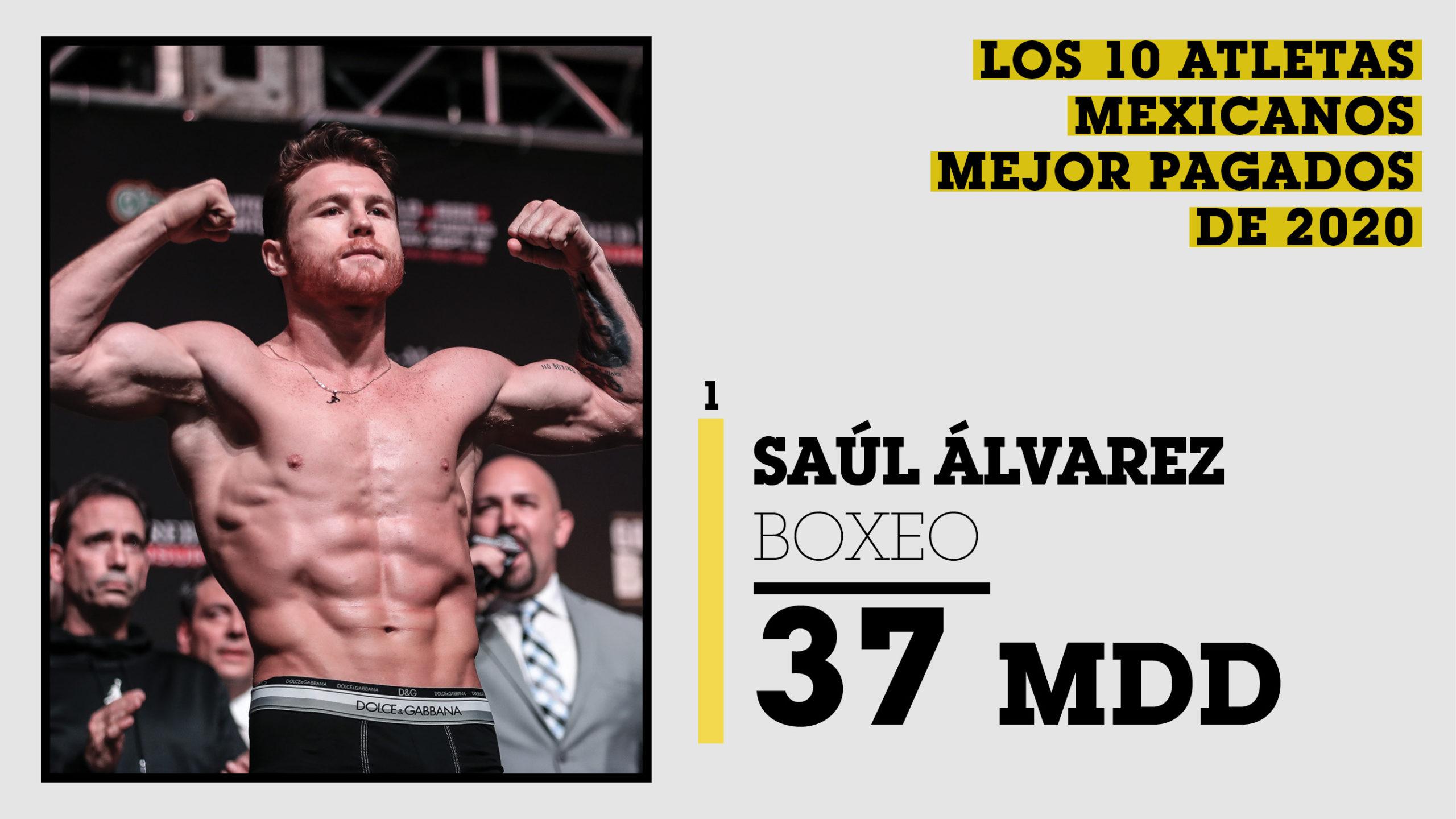 Listas Forbes | Los 10 atletas mexicanos mejor pagados de 2020