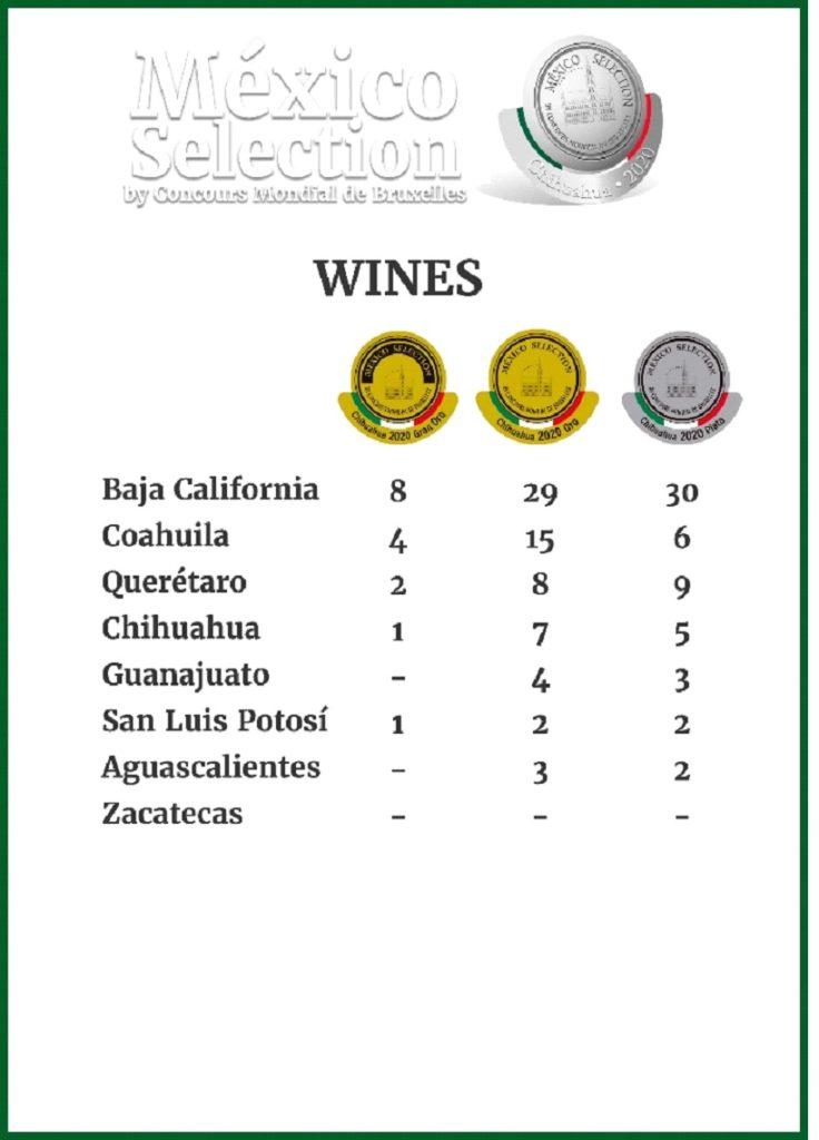 vino mexicano