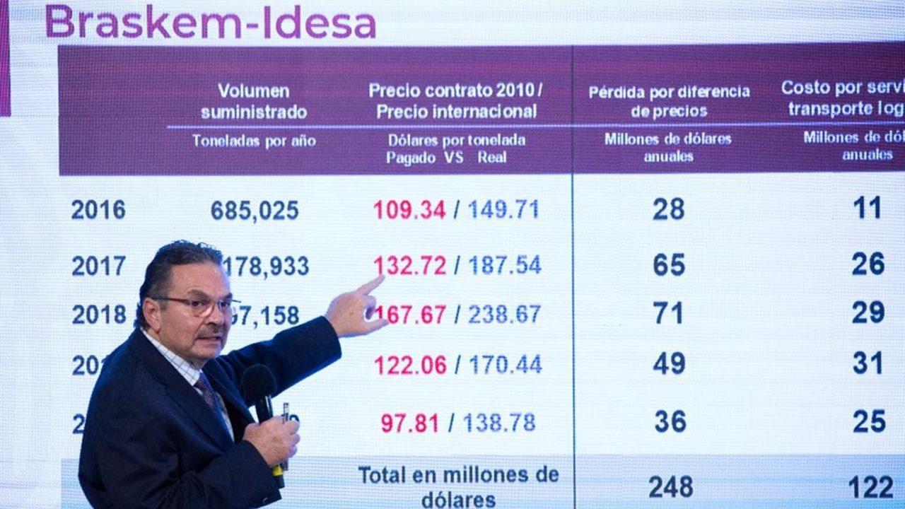Pemex alcanza acuerdo con Braskem, de Odebrecht, para venta de etano