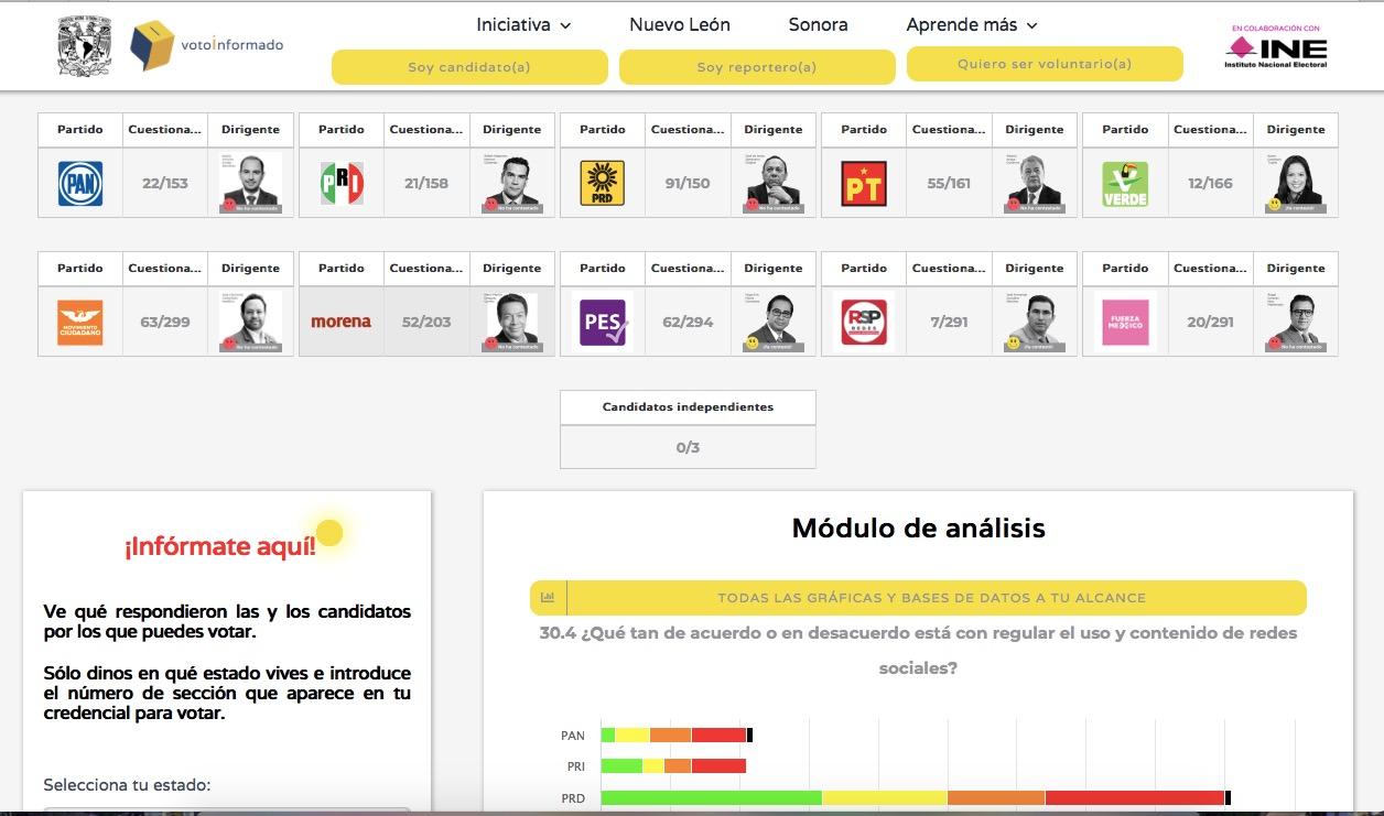 INE y UNAM promueven la plataforma Voto Informado, para conocer más de las elecciones 2021