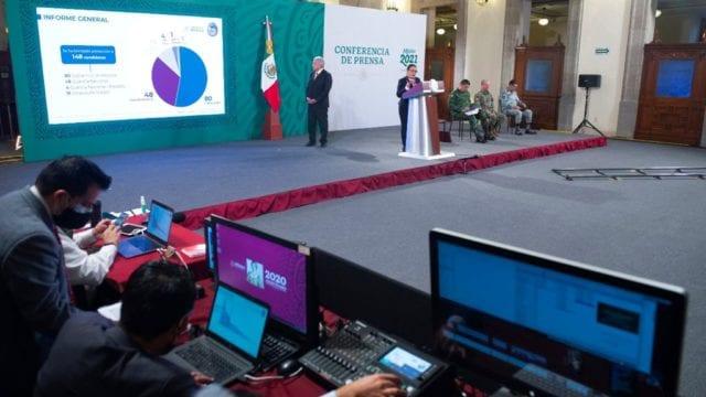 La conferencia matutina del presidente López Obrador. Foto: Gobierno de México
