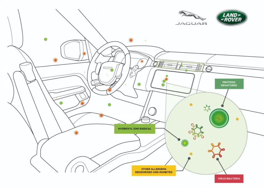 Jaguar Lan Rover Panasonic