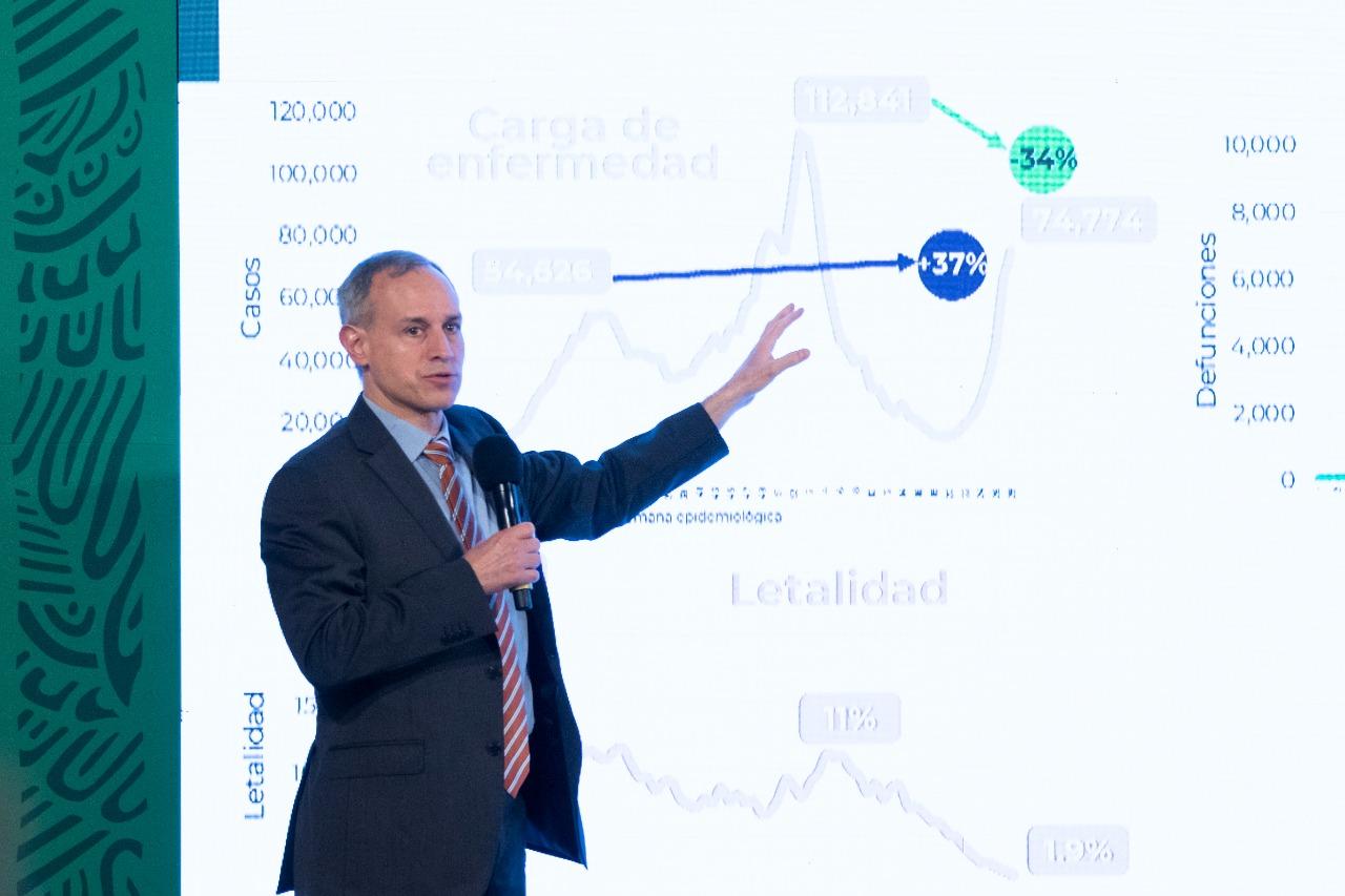 En tercera ola, letalidad del COVID-19 es del 2%, dice López-Gatell
