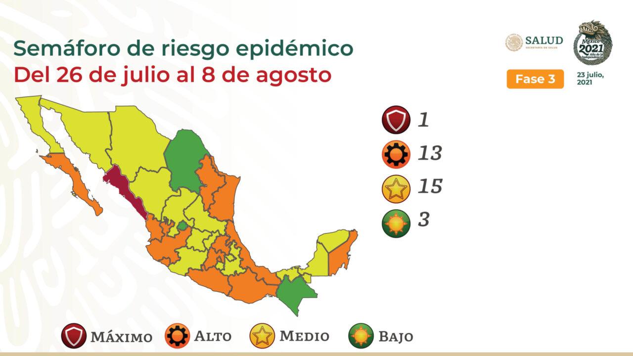 Semáforo covid: 15 estados en amarillo; 13, en naranja; 3, en verde; y Sinaloa, en rojo