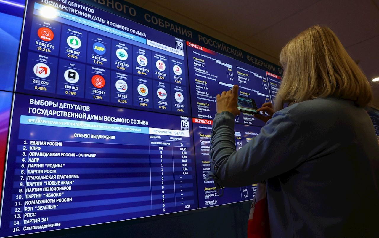 Denuncias por fraude electrónico empañan las elecciones en Rusia